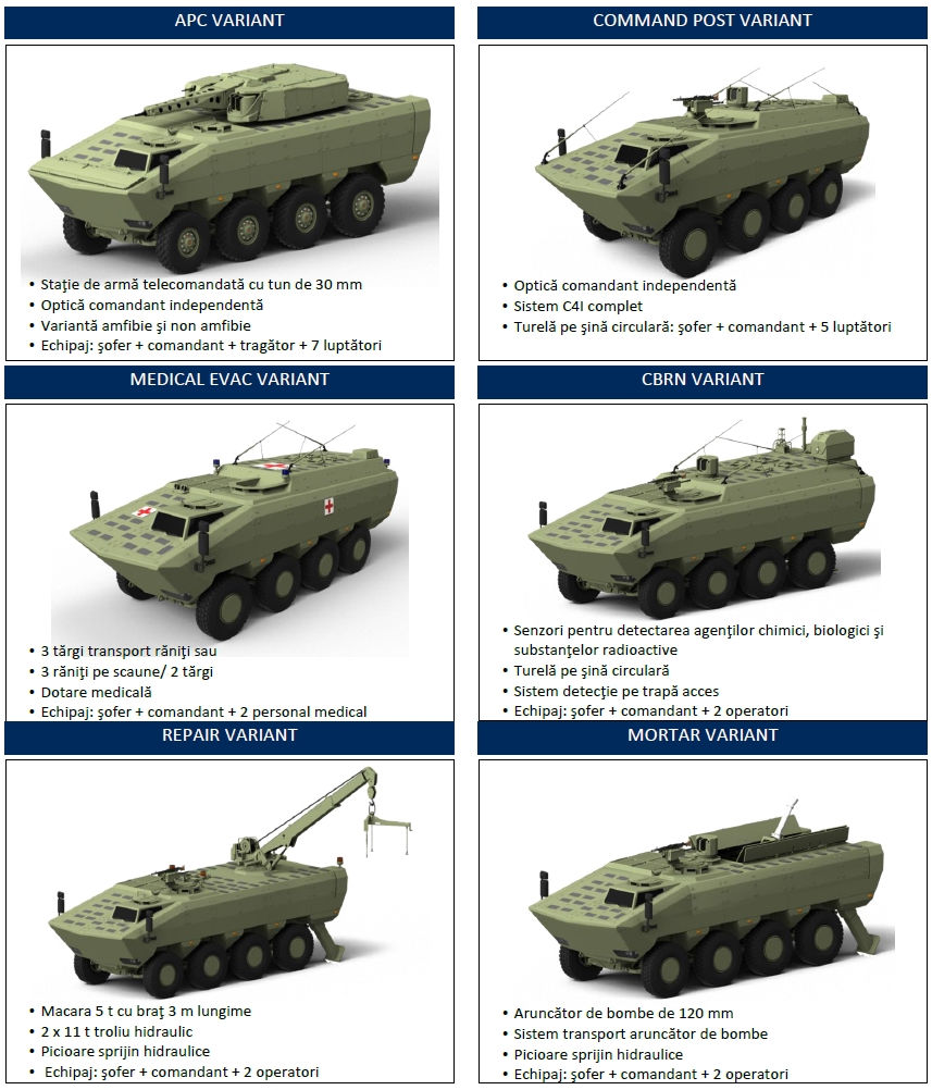 AGILIS 8x8 armored personnel carrier variants